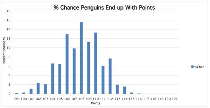 Penguins_medium