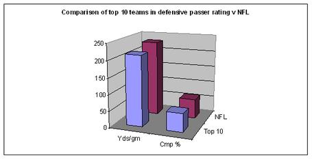 Chart4ki_medium