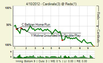 20120410_cardinals_reds_0_20120410214834_live_medium