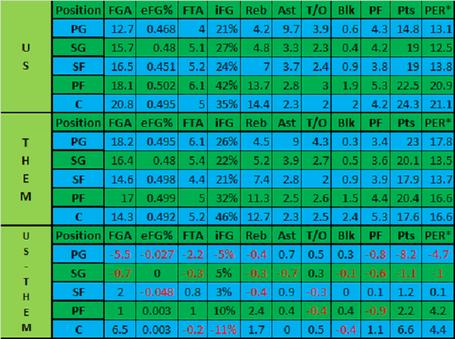 Position_stats_medium
