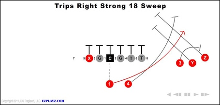 Trips-right-strong-18-sweep_medium