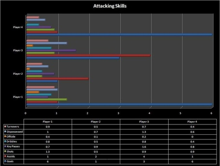 Attackingchart_medium