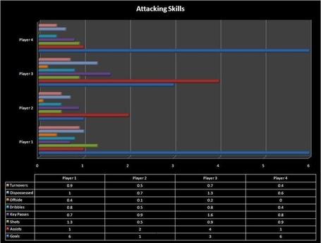 Attackingchart_medium