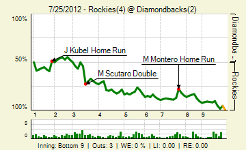 20120725_rockies_diamondbacks_0_2012072603036_live_medium