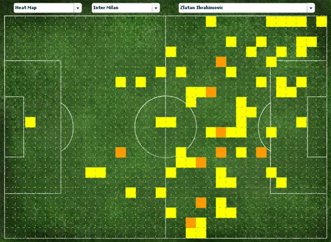 Inter Napoli Zlatan heat map
