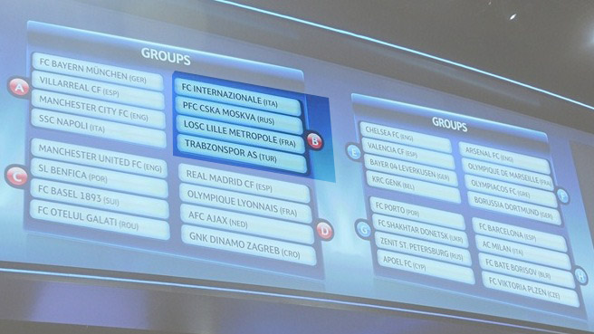 2011 2012 Champions League Draw, Inter in Group B