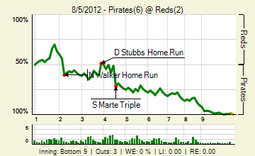 20120805_pirates_reds_0_20120805161808_live_medium