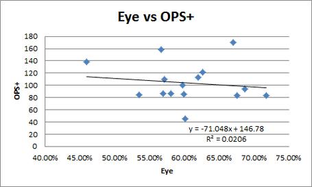 Eyeopsplus_medium