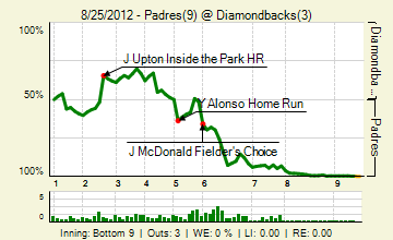 20120825_padres_diamondbacks_0_20120825224136_live_medium