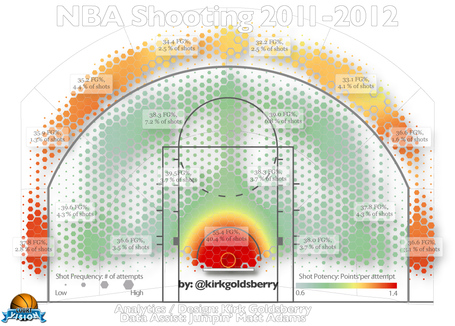 Nba_shooting_annotations_medium
