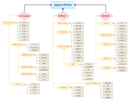Iphone-parts_medium