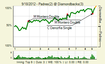 20120918_padres_diamondbacks_0_2012091901528_live_medium