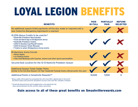 Loyal_legion_benefits_medium