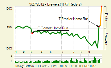 20120927_brewers_reds_0_20120927153252_live_medium
