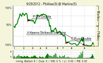 20120929_phillies_marlins_0_20120929231619_live_medium