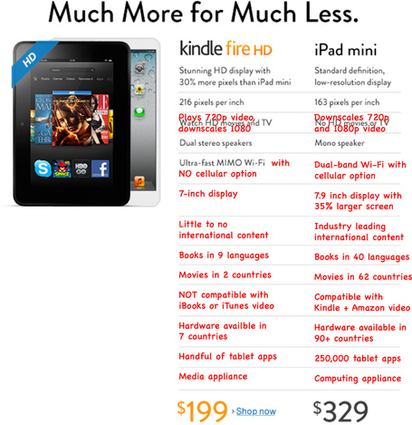 Amazon_kindle_fire_vs_ipad_mini_v2-2_medium
