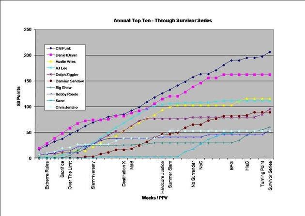 S3_chart-sseries_large