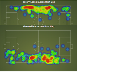 Gibbs_sagna_heat_map_v_reading_medium