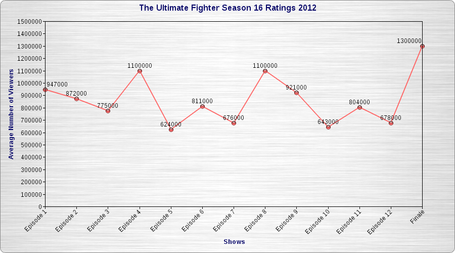 Tuf16ratings_zps3ae73fb2_medium