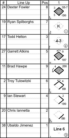 keeping a clean scorecard a baseball beancounter s bible purple row