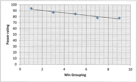 Graph6x_medium