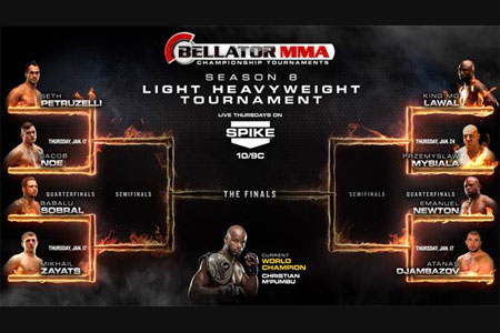 Bellatorbracketsheavyweighttournament_medium