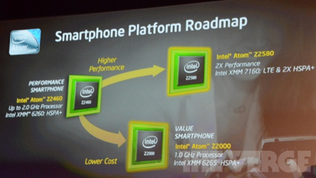 Intel_roadmap_560_large_verge_medium_landscape_medium