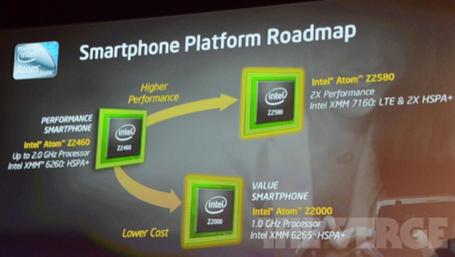 Intel_roadmap_560_large_verge_medium_landscape_medium