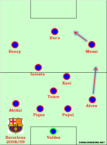 Barcelona-tactics-2008-09-guardiola-messi_zps33ae7e8d_medium
