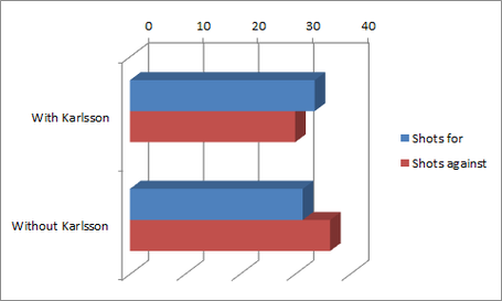 Chart4_zps362eb339_medium