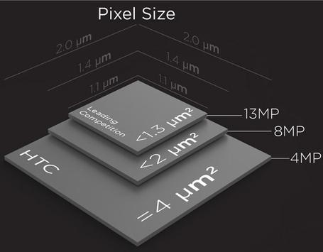 Pixel-size_medium