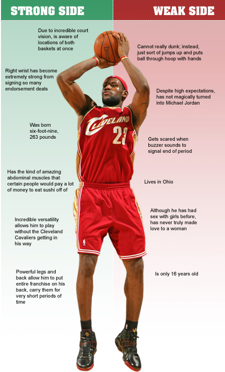 Feature-lebron-james_medium