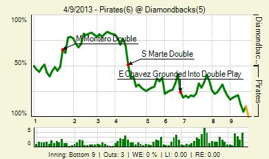 20130409_pirates_diamondbacks_0_2013041005652_live_medium