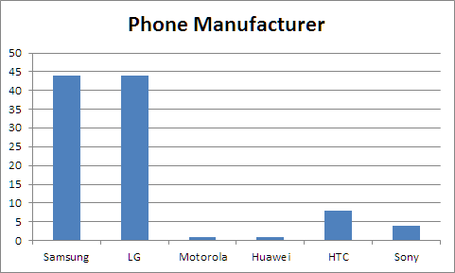 Phone_20manufacturer_medium