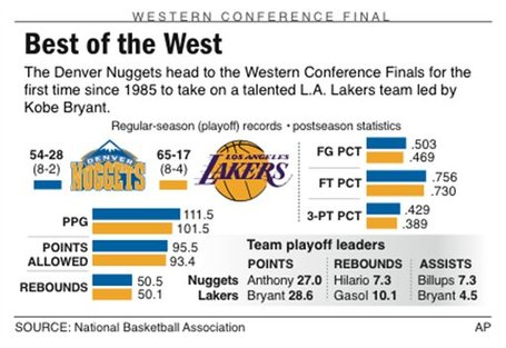 63991_nba_west_conf_final_medium
