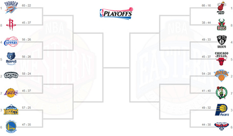 Printable-nba-playoff-bracket-2013_medium