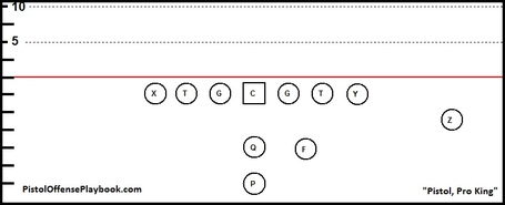 Pistol-formation-pro-2t2b_medium