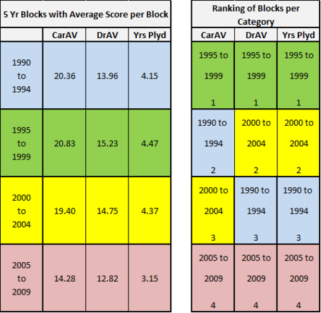 Block_20rankings_medium