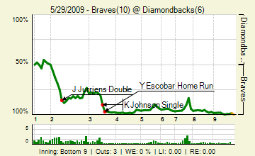 290529129_braves_diamondbacks_129293452_live_medium