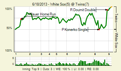 20130618_whitesox_twins_0_20130618231302_live_medium