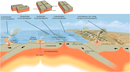 Tectonic_plate_boundaries_medium