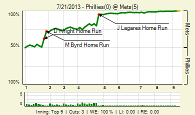 20130721_phillies_mets_0_20130721154840_live_medium