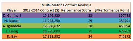 Contractanalysis_png_original_medium