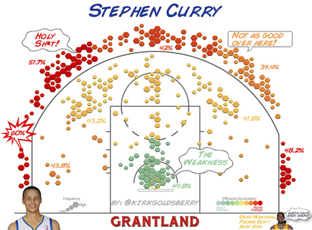 Grant_r_currystephen_shotchart_medium