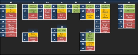 Bears_depth_chart_offense_medium