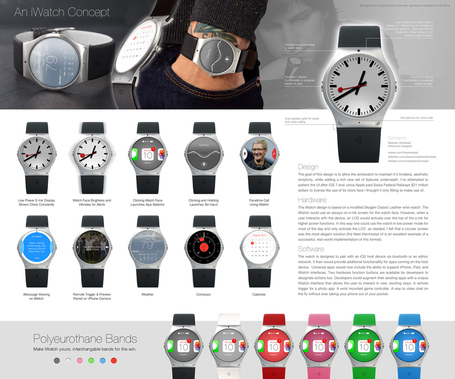 Iwatch-mockup_medium