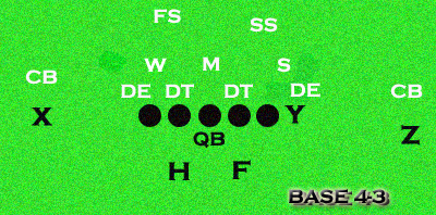 Basic4-3_medium