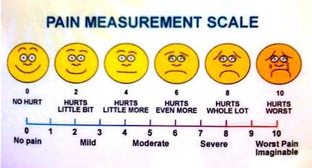 Painmeasurementscale_medium