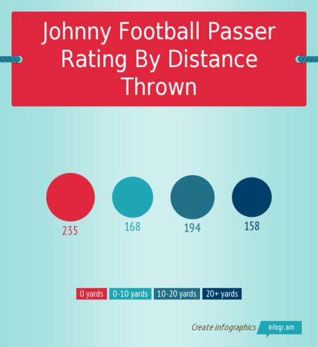 Johnny_football_passer_ratin__2525282_252529_medium