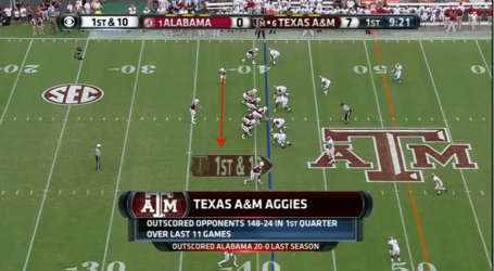 _2525231_alabama_vs__2525236_texas_a_m_2013_full_game_hd_-_youtube__2525284_252529_medium